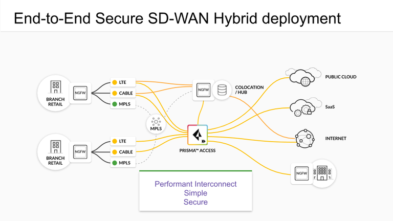 sd_wan_overview.png